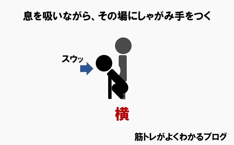 バーピーのやり方のイラスト②