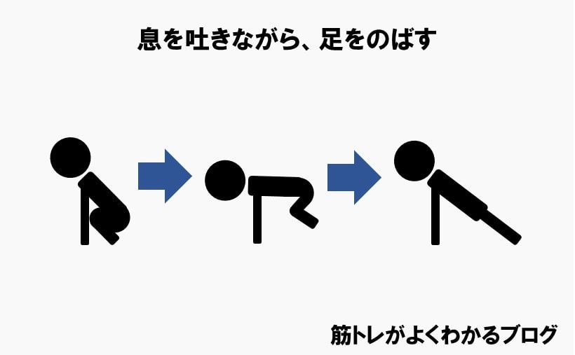 バーピーのやり方のイラスト③