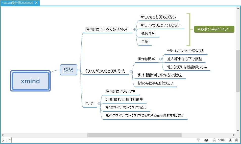 xmindで実際に作ったマインドマップ