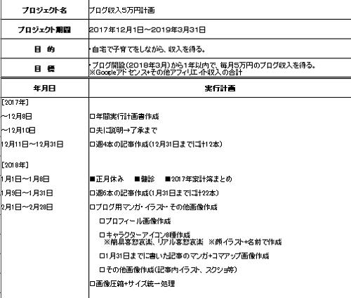 f:id:syuhu-gorira:20180523224536p:plain