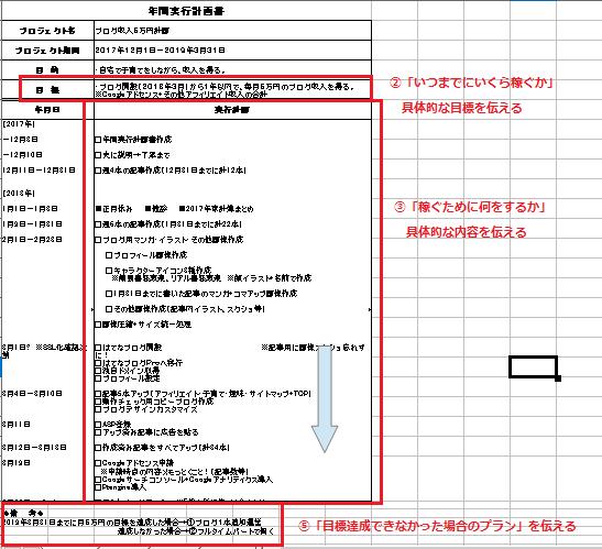 f:id:syuhu-gorira:20180523230859p:plain