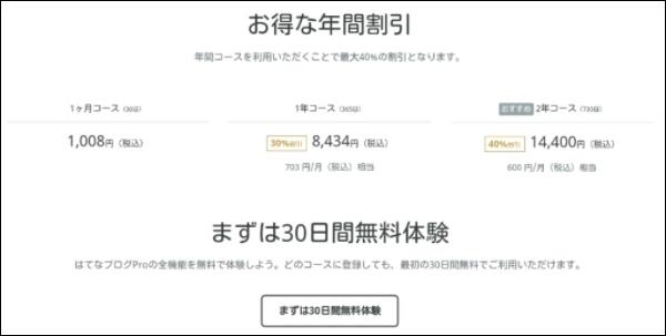 f:id:syuhu-gorira:20180526170742j:plain