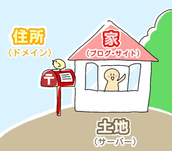 f:id:syuhu-gorira:20180526170749j:plain