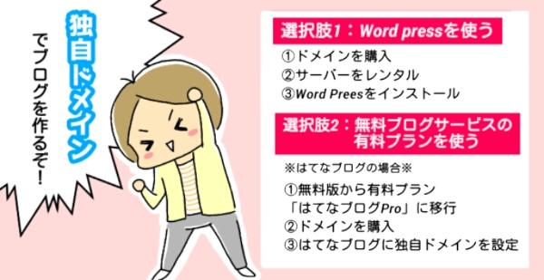 f:id:syuhu-gorira:20180526170752j:plain