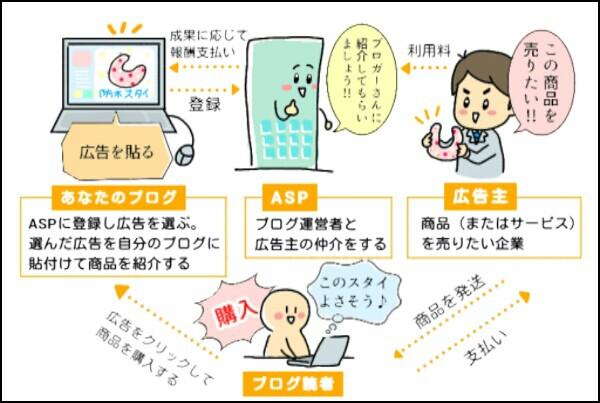 f:id:syuhu-gorira:20180530130611j:plain