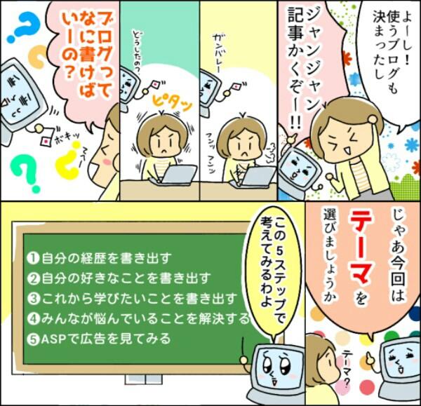 f:id:syuhu-gorira:20180705124210j:plain