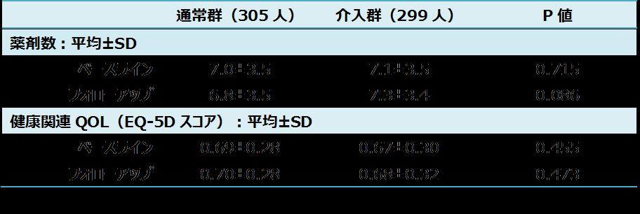 f:id:syuichiao:20180129173012p:plain