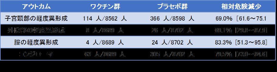 f:id:syuichiao:20180308144427p:plain