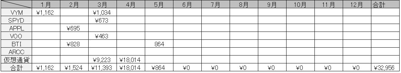 f:id:syuichix:20190515211948p:plain
