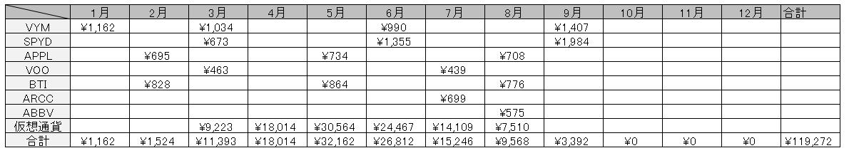 f:id:syuichix:20191003235820p:plain