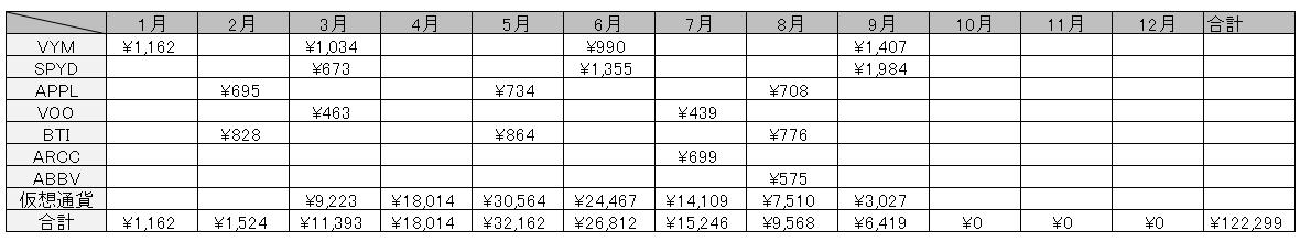 f:id:syuichix:20191007230803p:plain