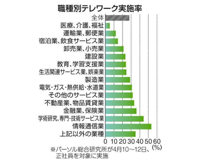 f:id:syuka19:20201123125813p:plain