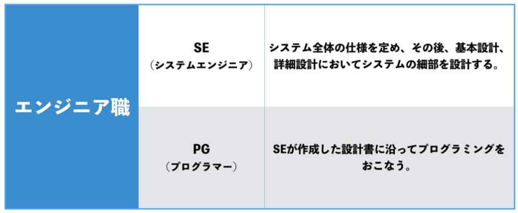 f:id:syukatsu_man:20210209151849p:plain