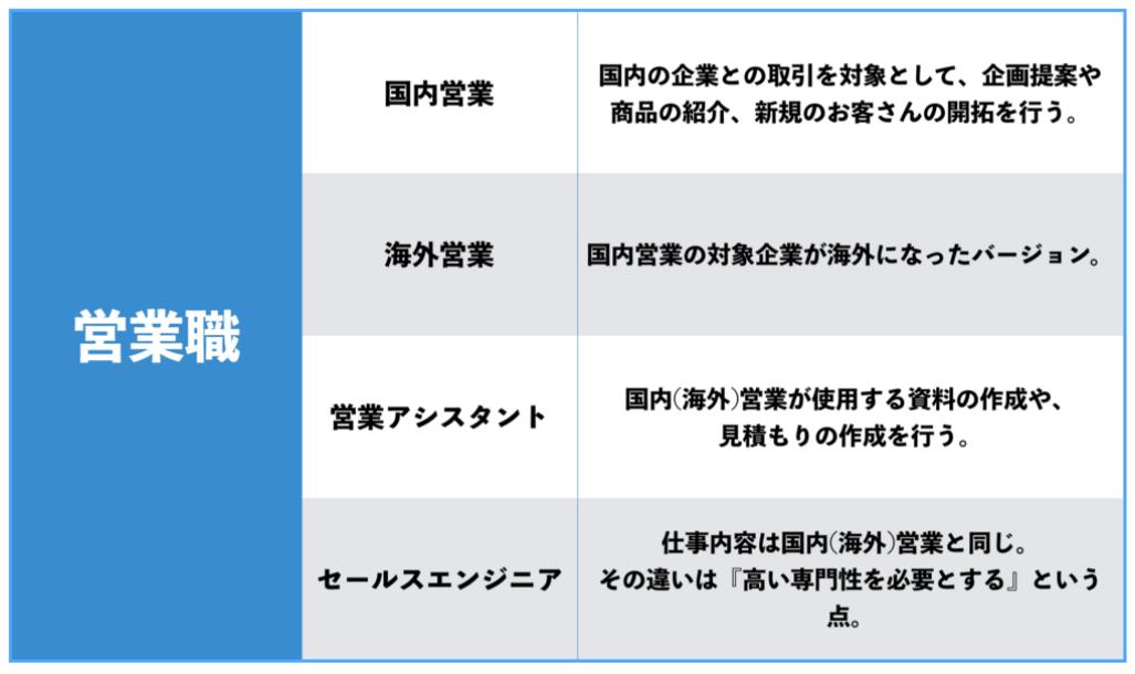 f:id:syukatsu_man:20210209151854p:plain