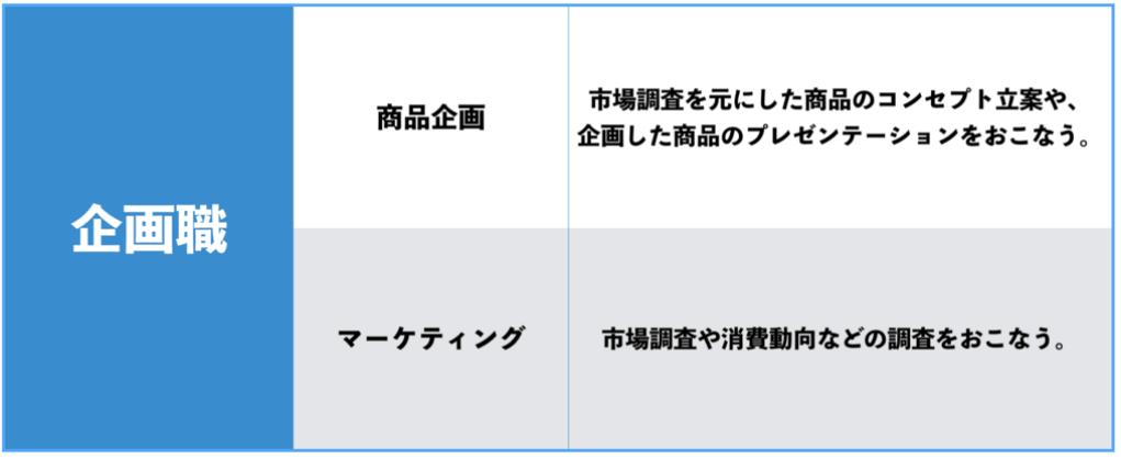 f:id:syukatsu_man:20210209151900p:plain