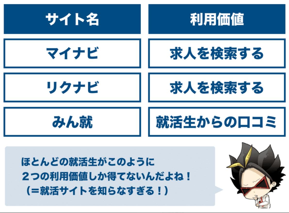f:id:syukatsu_man:20210209214737p:plain