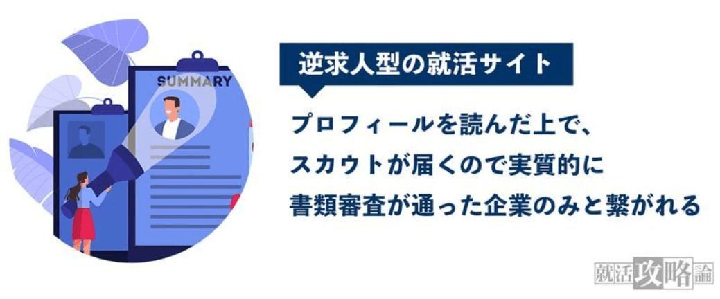 f:id:syukatsu_man:20210216135939p:plain
