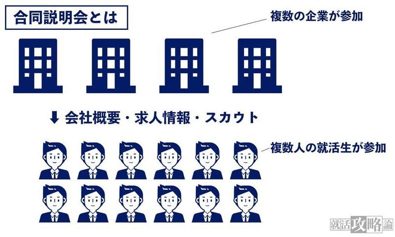 f:id:syukatsu_man:20210331151224p:plain