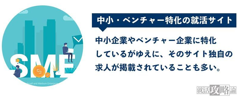 f:id:syukatsu_man:20210407141550p:plain