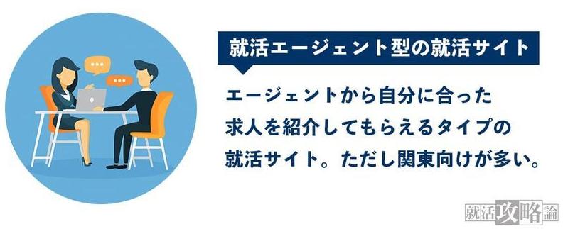 f:id:syukatsu_man:20210407141553p:plain