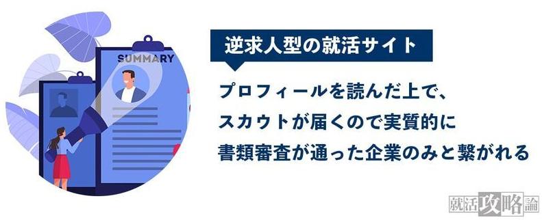 f:id:syukatsu_man:20210407141554p:plain
