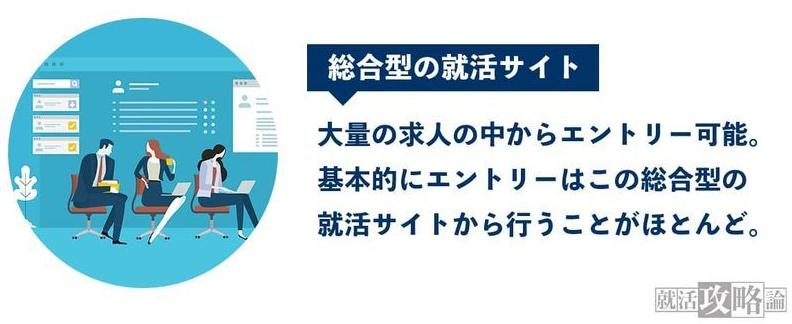 f:id:syukatsu_man:20210407141558p:plain