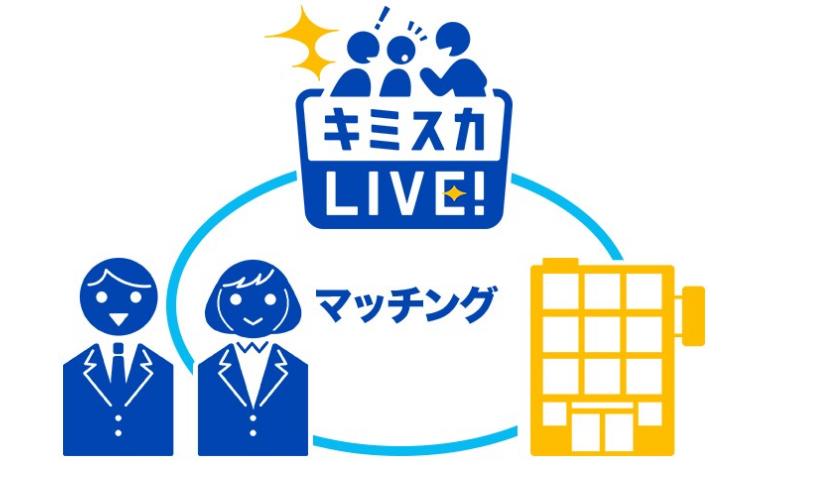 f:id:syukatsu_man:20210416112154p:plain