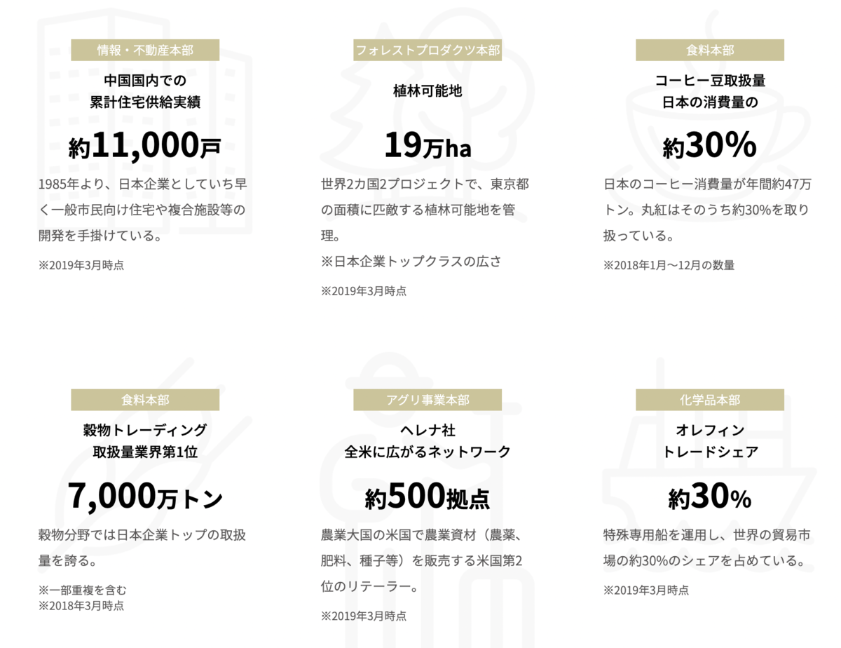 f:id:syukatsu_man:20210603145625p:plain