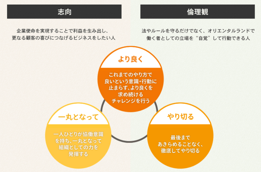 f:id:syukatsu_man:20210609114517p:plain