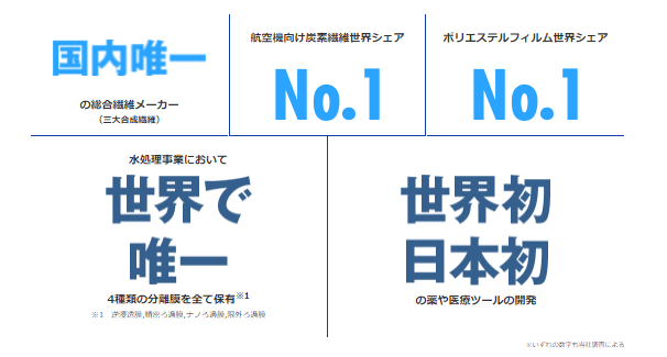 f:id:syukatsu_man:20210614174100p:plain