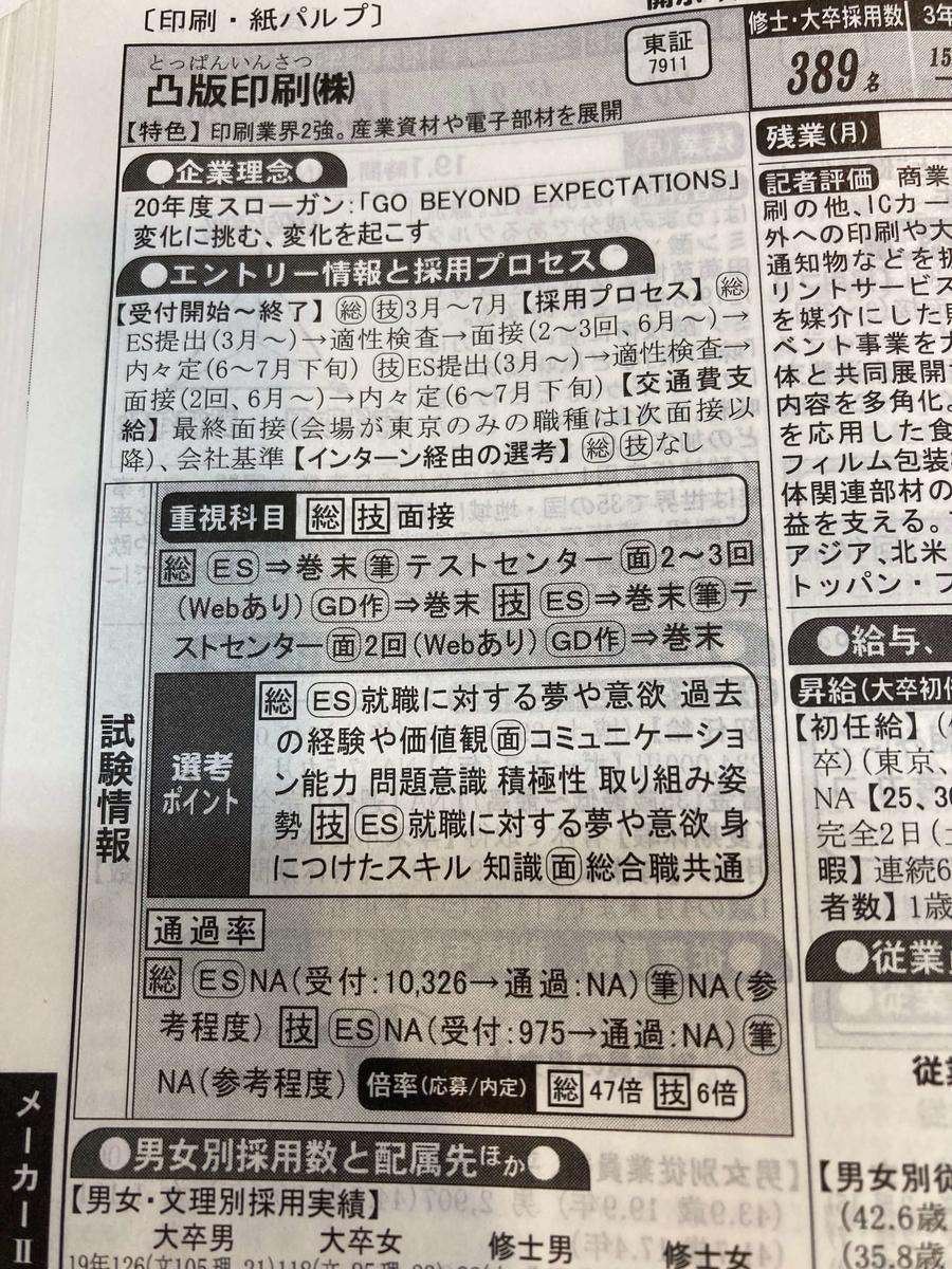 f:id:syukatsu_man:20210616093347j:plain