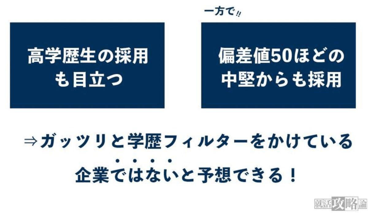 f:id:syukatsu_man:20210707173538p:plain