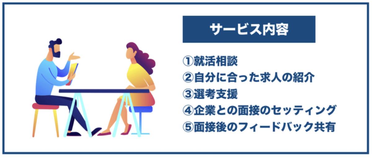 f:id:syukatsu_man:20210714233511p:plain