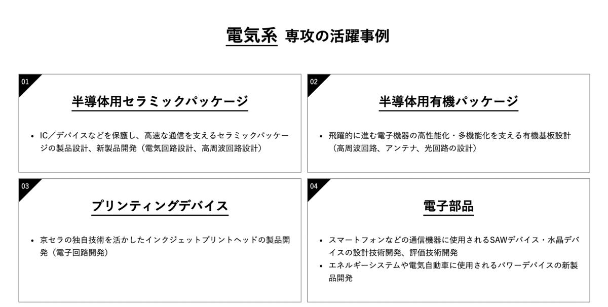 f:id:syukatsu_man:20210716093319p:plain