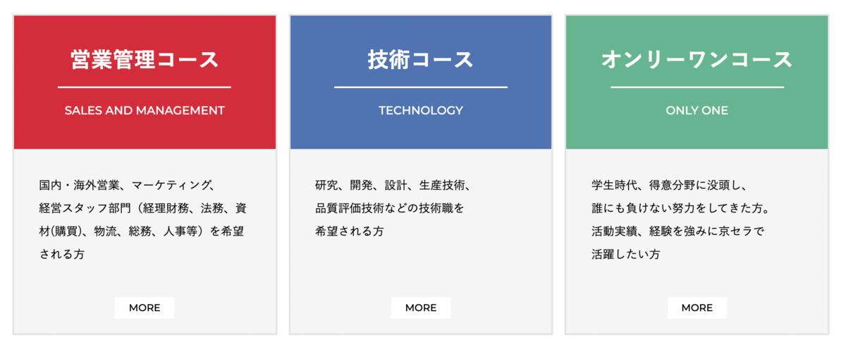 f:id:syukatsu_man:20210716160411p:plain