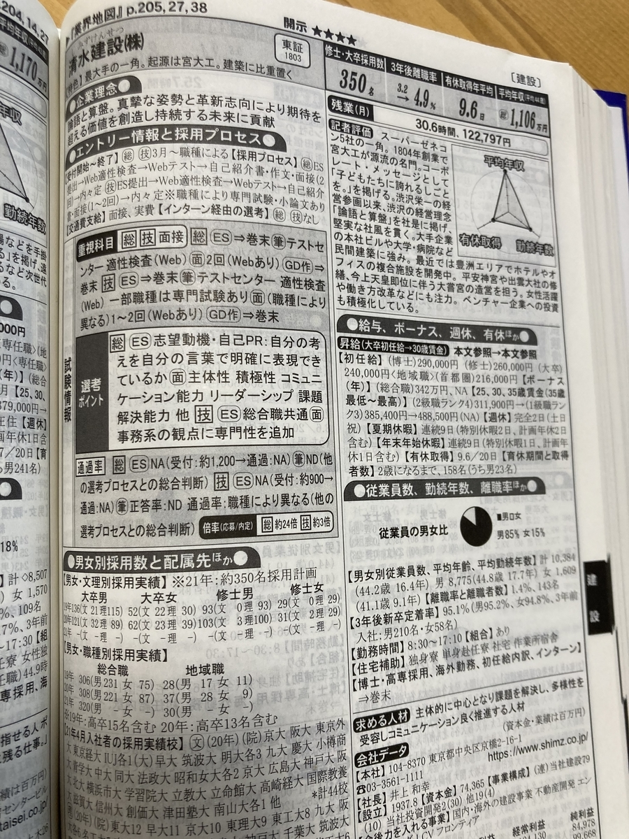f:id:syukatsu_man:20210730101909j:plain