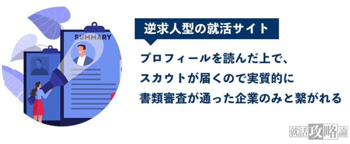 f:id:syukatsu_man:20210916121327p:plain