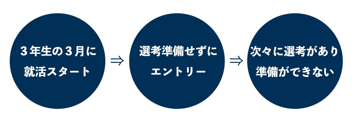 f:id:syukatsu_man:20210916151952p:plain