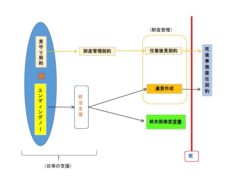 f:id:syukatu_izu:20200513115328j:plain