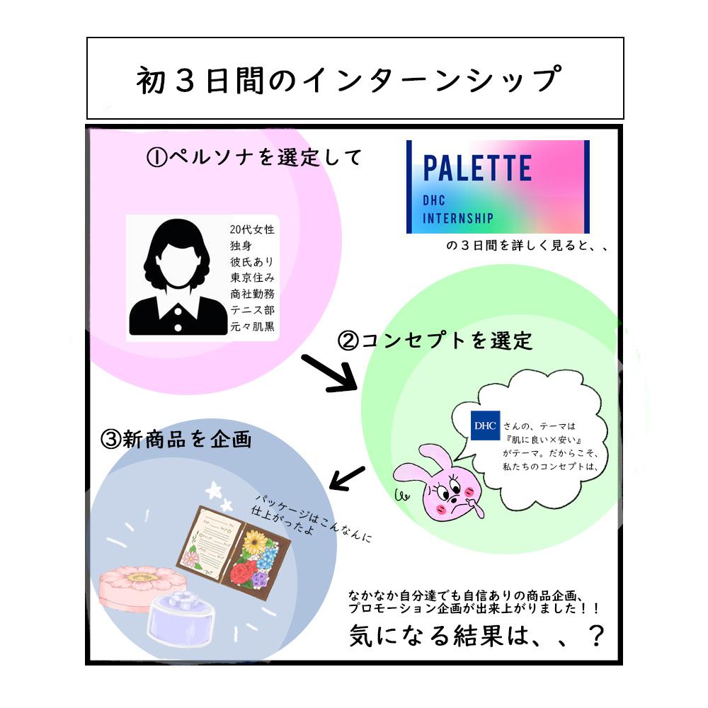 f:id:syukatusei:20200530181054j:plain
