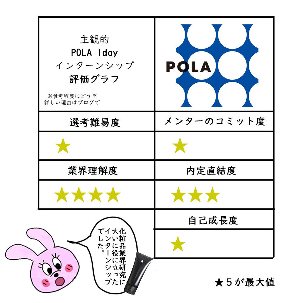 f:id:syukatusei:20200614122116j:plain