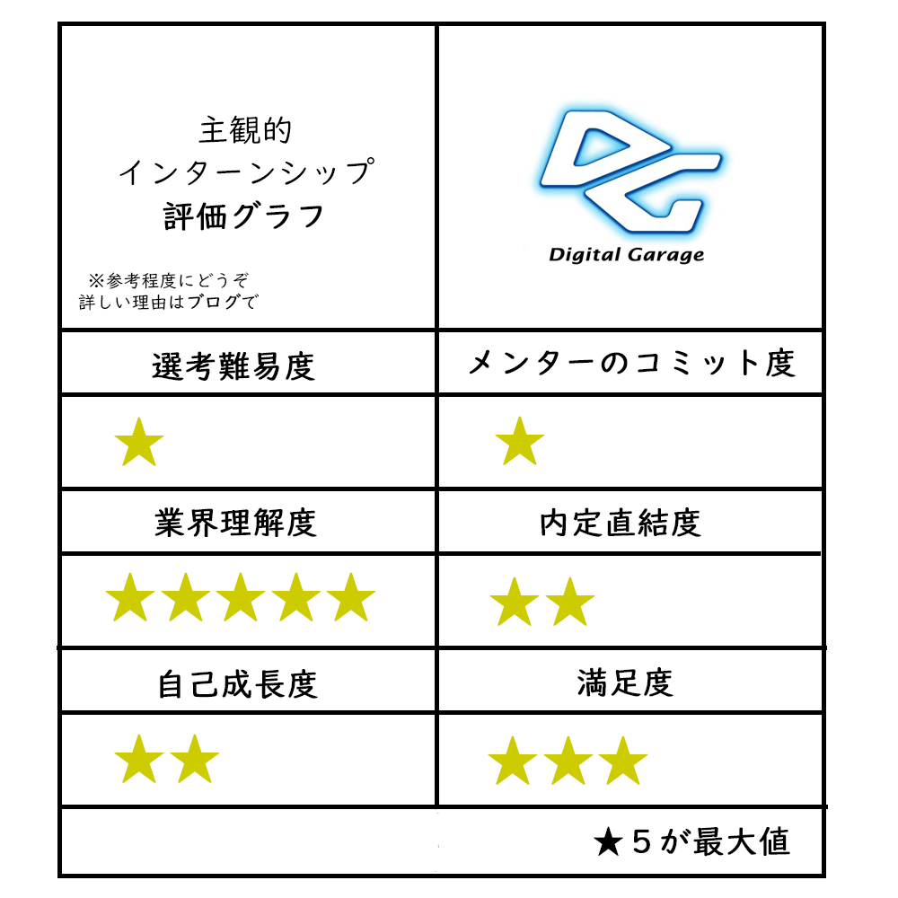 f:id:syukatusei:20200722171003p:plain