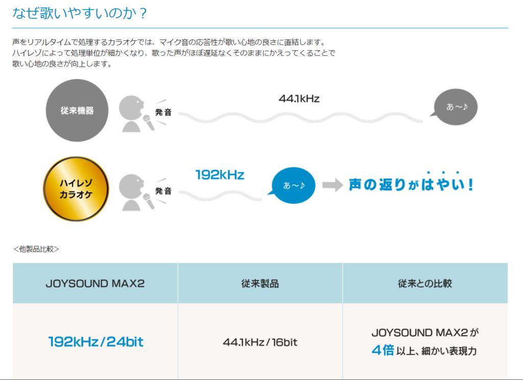 f:id:syuma09162:20170722013035p:plain