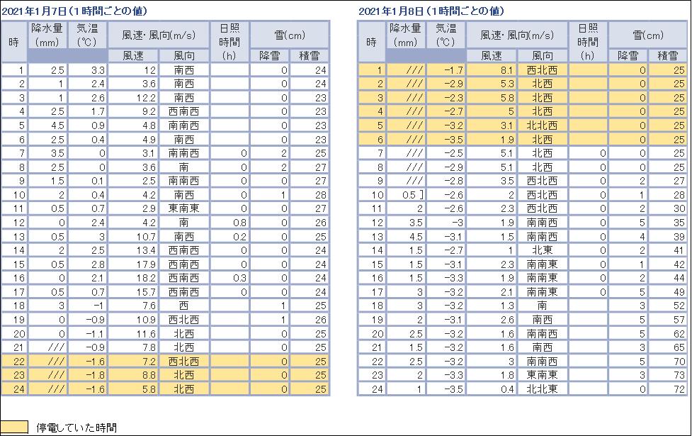 f:id:syunkasyutoh:20210109100022p:plain