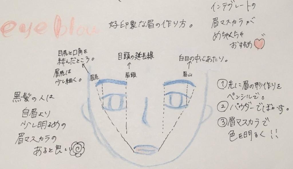 f:id:syusho_biyou:20180813144418j:plain