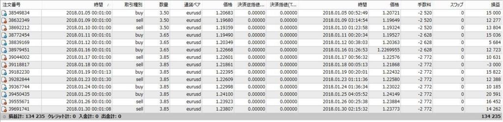 f:id:syuusakukakizoe:20180210232434j:plain