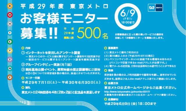 f:id:syuyashishido:20170603152904j:image