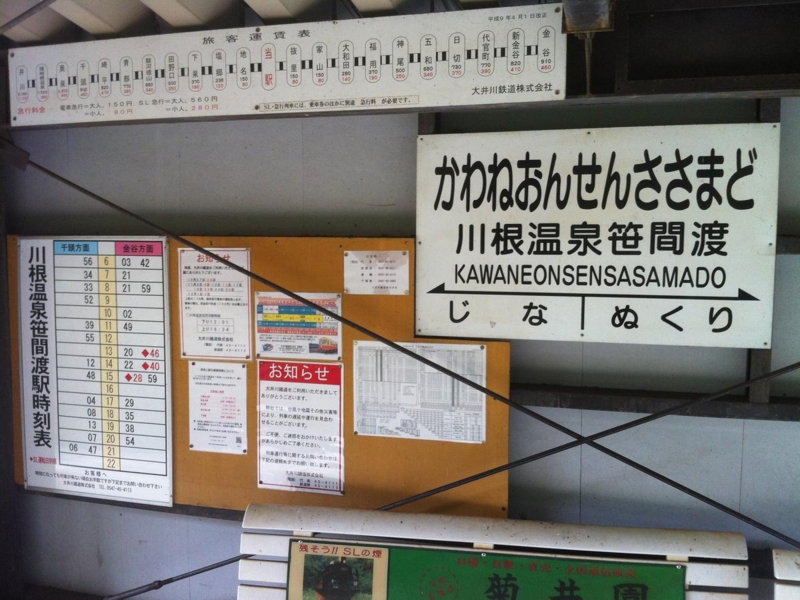 川根温泉笹間渡駅