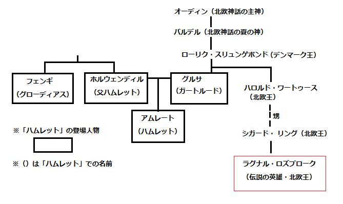 f:id:t-akr125:20191110143222p:plain