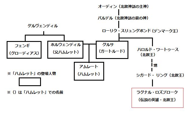 f:id:t-akr125:20191110145322p:plain